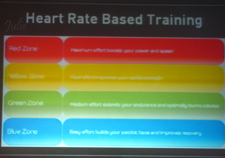 miCoach Heart Rate Based training