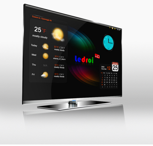 Android 55″ LCD TV