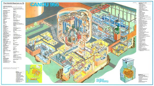 The World's Reactors, No. 79, CANDU 950. Wall chart insert, Nuclear Engineering, June 1981