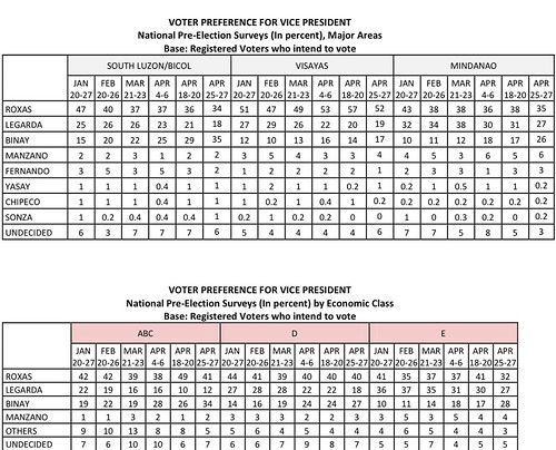 tables2-mst-poll-04_25-27_2010-2nd-article-043010