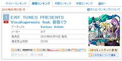 100526(1) - Vocaloid家族的專輯《EXIT TUNES PRESENTS Vocalogenesis  feat.初音ミク》空降ORICON銷售首週冠軍,眾人賀圖大公開!