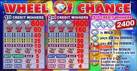 free Wheel of Chance slot mini symbol