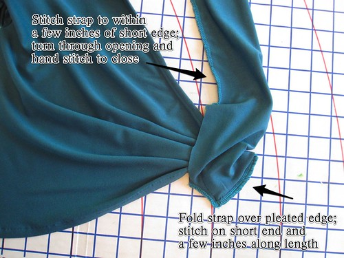 Method to Enclose Strap