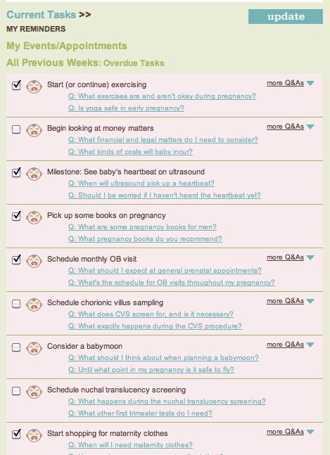 My Pregnancy Checklist and Finally Nesting! - Cherish365