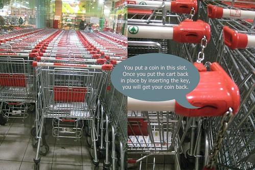 ShoppingCart-tile