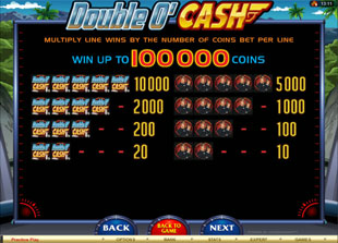free Double O'Cash slot mini symbol
