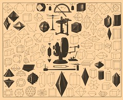 Brockhaus & Efron Encyclopedic Dictionary (Double--M) Tags: geometric illustration plane square triangle angle pyramid cone russia geometry prism symmetry sphere diagram cube ellipse area formula equation russian polygon rectangle tetrahedron icosahedron dodecahedron volume encyclopedia publicdomain rhombus polyhedron parallelogram trapezoid quadrilateral quadratic octahedron polyhedral brockhausandefron brockhausefron