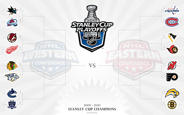 2010 Stanley Cup Playoffs Bracket - Round 1