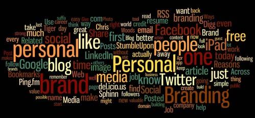Personal Branding 101 Wordle