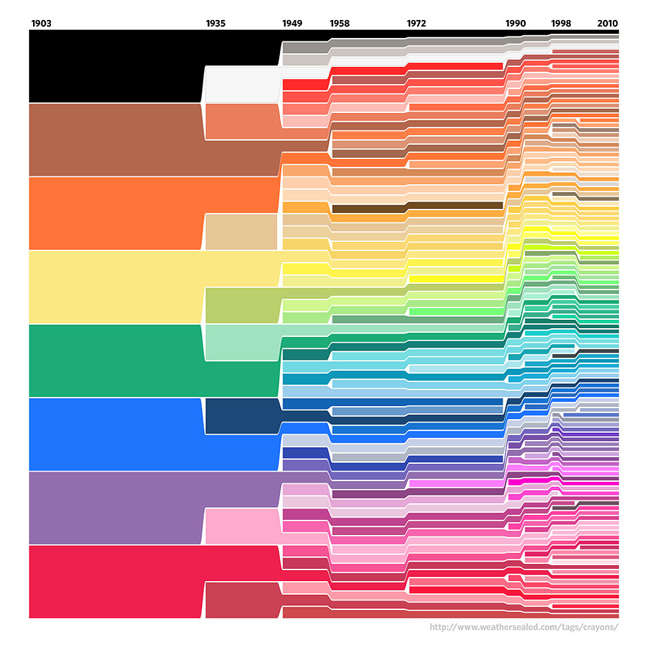 Blackeiffel crayola color chart crayola color chart nvjuhfo Image collections
