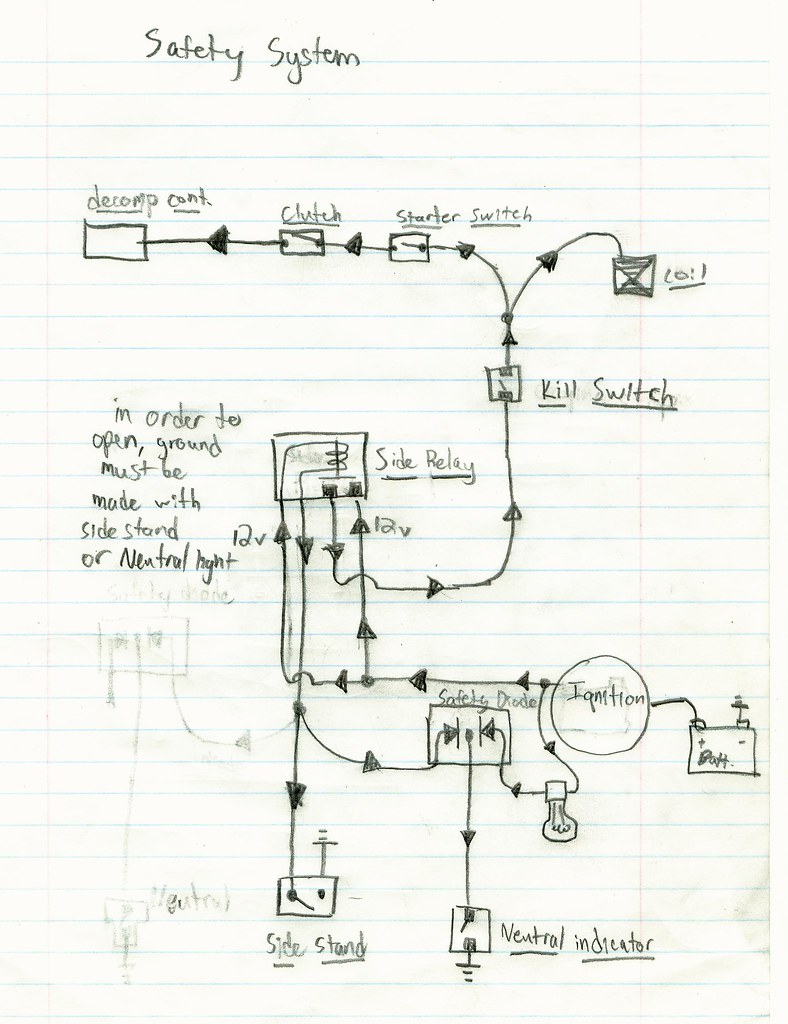 Suzuki Savage 650 Fuse Box Sv650s Turn Signal Schematics Suzuki Quadrunner  Fuel Line Diagram Suzuki Vx800 Wiring Diagram Suzuki Wagon R Fuse Box  Location Sv ...