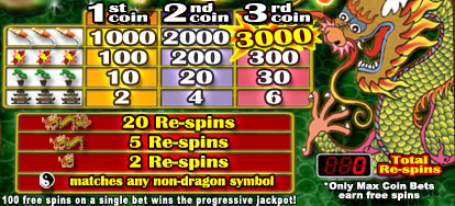 free Crazy Dragon slot game symbols