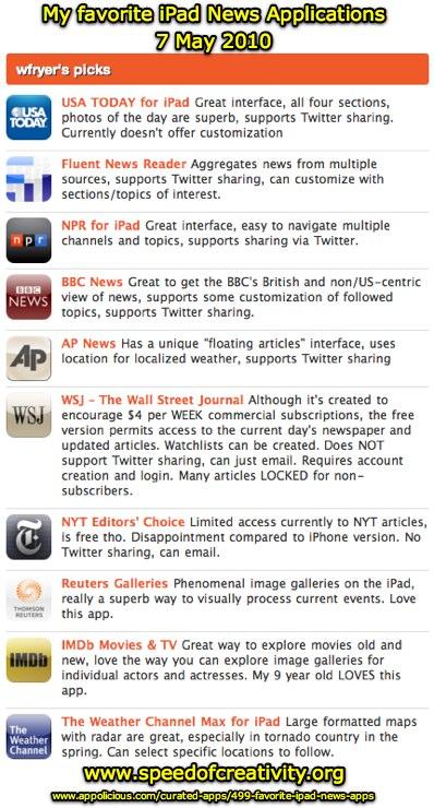 My favorite iPad News Applications
