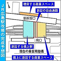 広島駅 改修工事 予想図