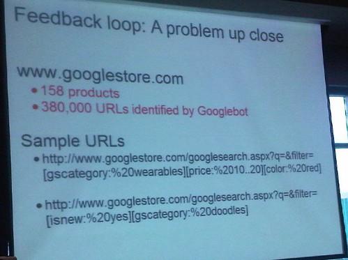 feedback loop slide