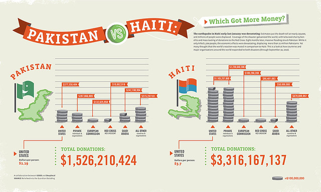 GOOD-on-Pakistan-v-Haiti--007