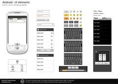 Gallery for prototyping Android applications (...