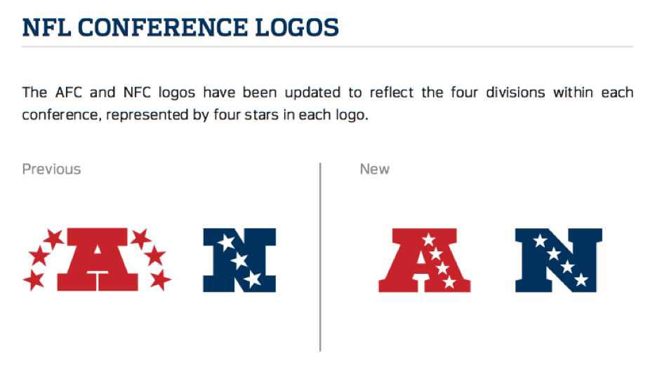 nfl logo and divisions - photo #27