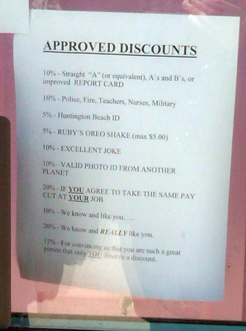 Approved Discounts