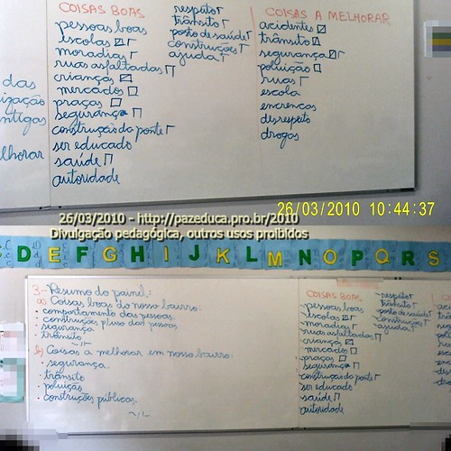 Painel: pontos positivos e a melhorar em nosso bairro - 26/03/2010.