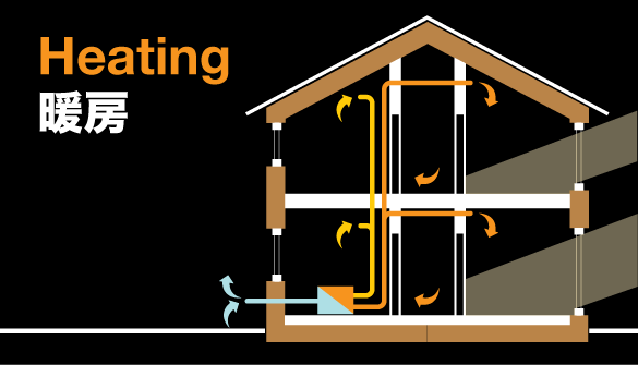 Heating Japanese Homes