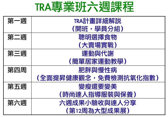 TRA專業班六週課程