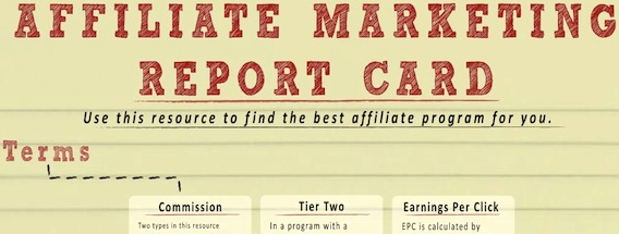 Affiliate Marketing Report Card