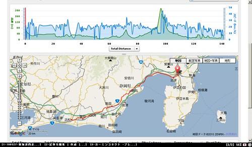 100327-東海道西走のルート