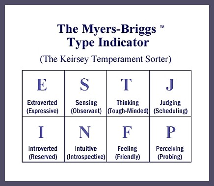 What Does The S Myers Briggs Letters Stand For