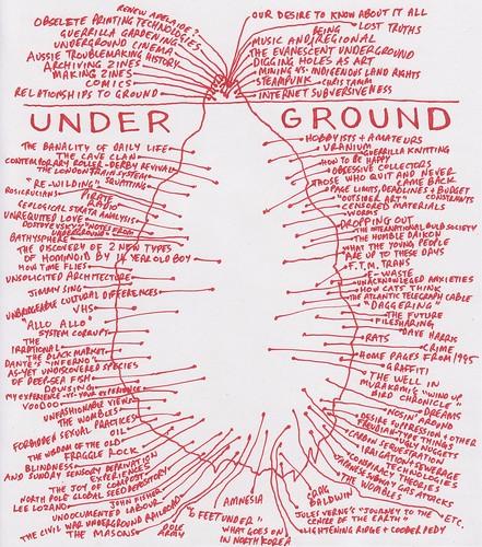 the underground print scan