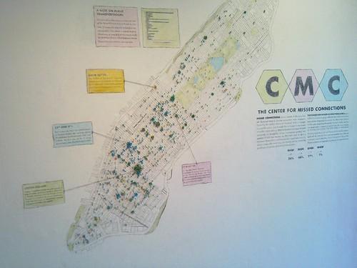 CMC no 2