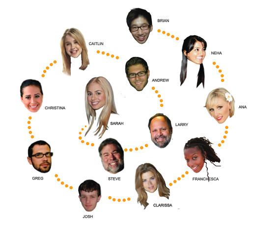 Pop17 Chart