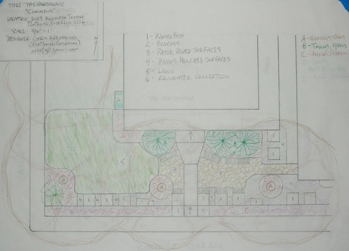 The Parsonage, Garden Design: The Commons