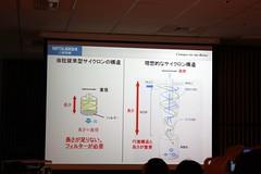三菱電機ホーム機器 新サイクロンクリーナー『風神』体験イベント