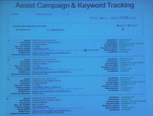 Assist Campaign and KW Tracking slide