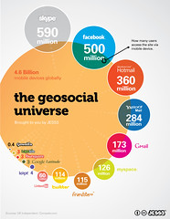The Geosocial Universe v2 [Photo by *JESS3] (CC BY-SA 3.0)