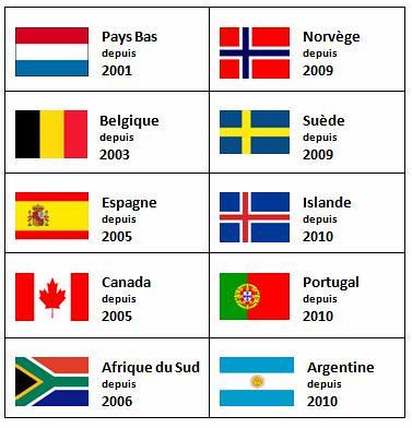 Quels sont les pays qui autorisent le mariage entre