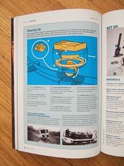 MAKE: 23 (James Provost) Tags: make illustration work magazine print james diy diagram howto illustrator instruction lineart infographic infographics cutaway provost