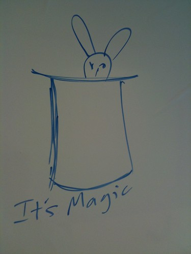 a whiteboard that says it's magic and has a rabbit coming out of a top hat