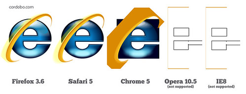 Pure CSS Logo rendered in different Browsers