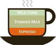caffe_latte