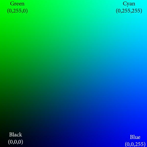Color space example - RGB - Green-Blue only