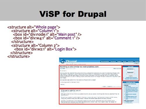 ViSP for Drupal