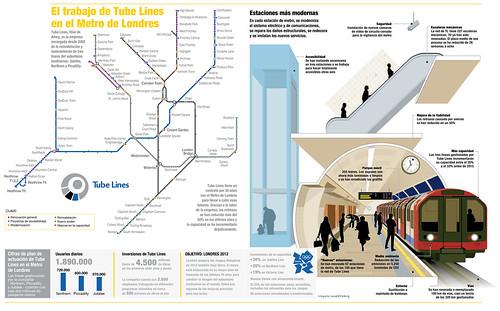 Obras de acondicionamiento del metro de Londres