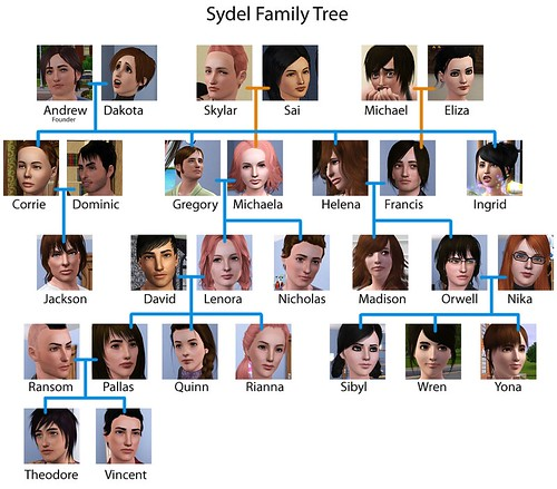 The Sydel Family Tree, V. 2: Complete
