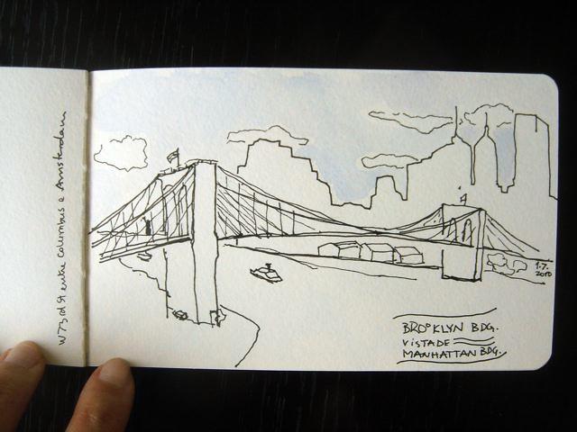 trip to NY IX