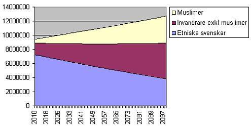 demografi_20100715_v1_s