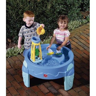 Step2 Water Activity Table