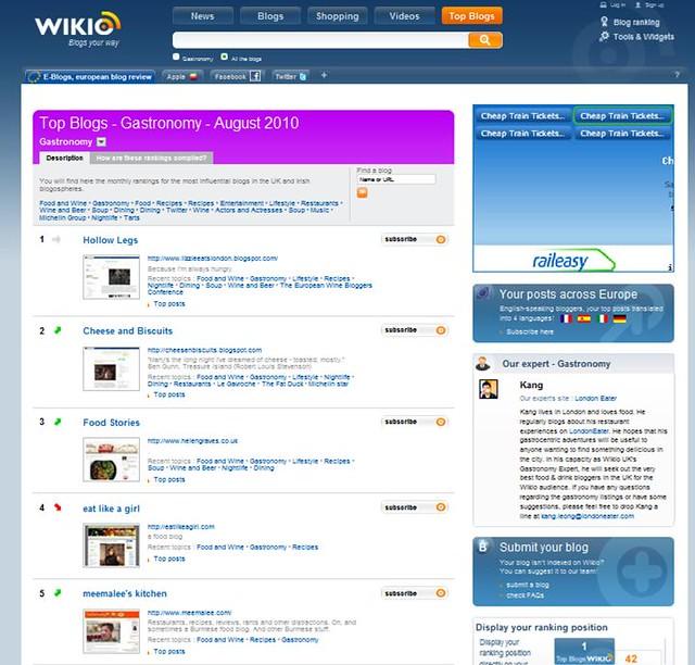 August 2010 Wikio Ranking