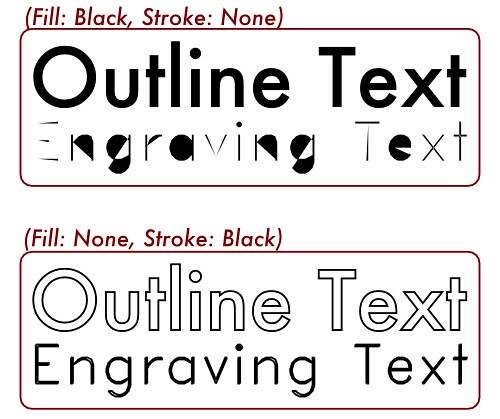 Hershey Text An Inkscape Extension For Engraving Fonts